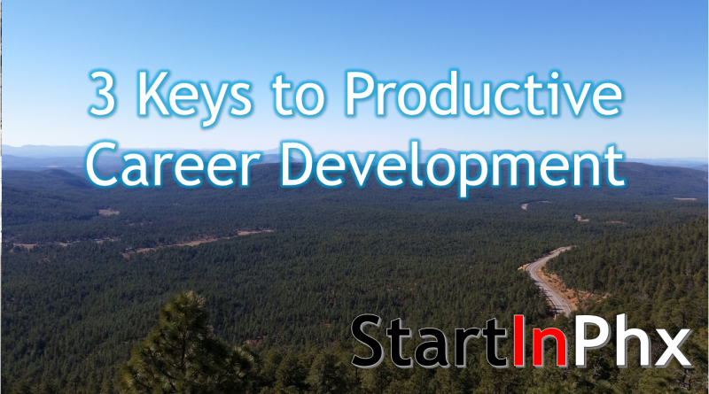Productivity Career Development